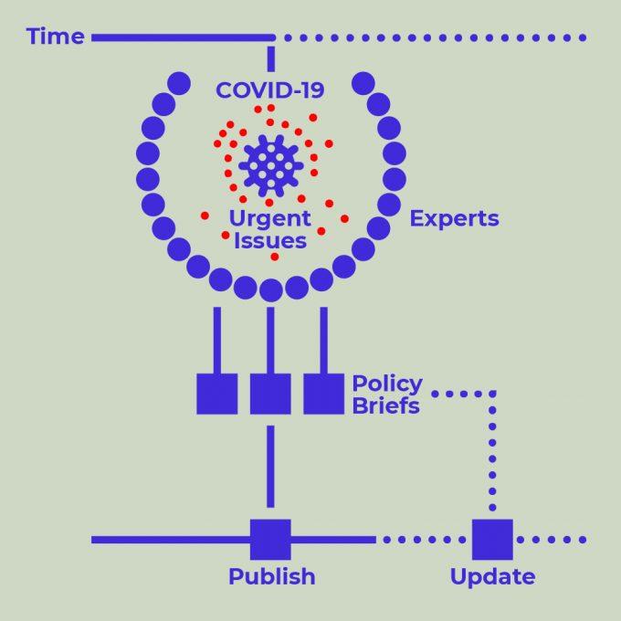 2_Policy-Briefs_E