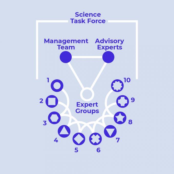 3_Organisation_E